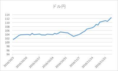 201611251