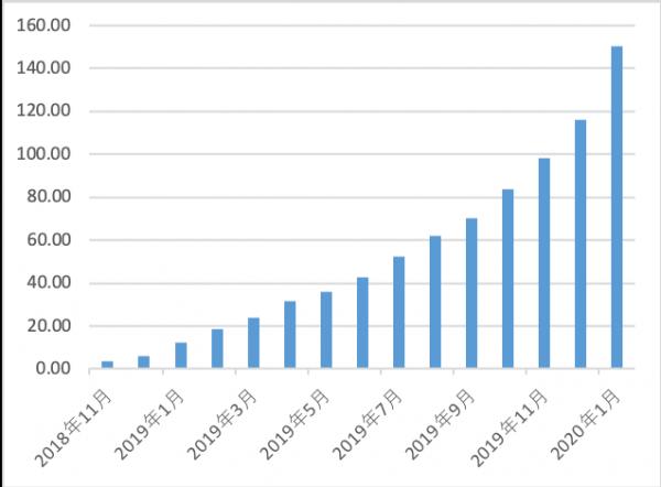 202002132